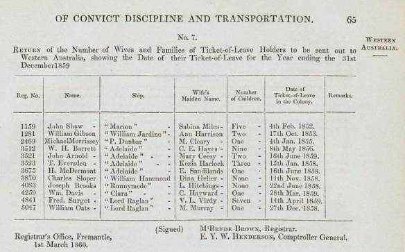 Return of the number of wives and families of ticket-of-leave holders to be sent out to Western Australia 1859